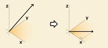空間ベクトルの大きさを求める式その1