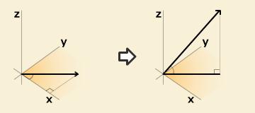 空間ベクトルの大きさを求める式その2